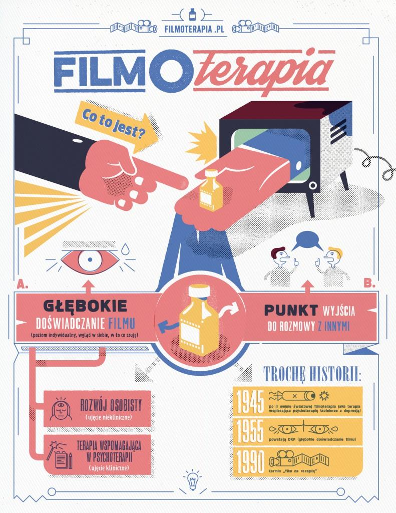 filmoterapia infogr4-01-01